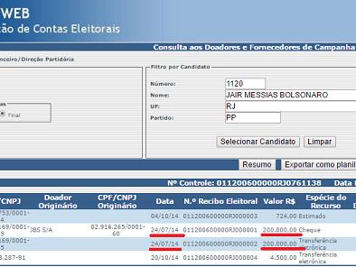 """A manobra de Bolsonaro para sair da """"lista da Friboi"""""""