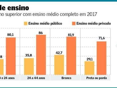 Bastam R$ 10,2 bilhões por mês para erradicar a pobreza no país: 58 mil famílias acumulam R$ 1,044 trilhão em Riqueza Financeira
