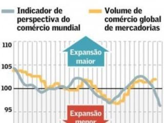 Comércio global continua a desacelerar, diz a OMC