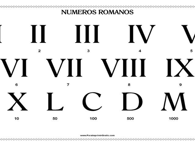 Números romanos, como surgiram, por que e como representá-los