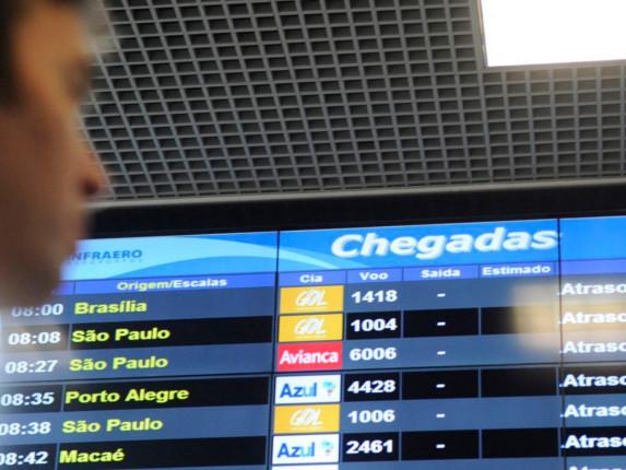 Aeroportos registram terceiro mês seguido de aumento na movimentação