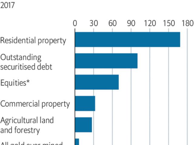 Habitação: raiz de muitos dos problemas do mundo rico