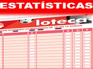 Estatísticas loteca 836 análises das colunas