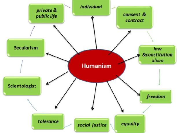 Repensando o Debate do Individualismo-Holismo: Ensaios na Filosofia das Ciências Sociais