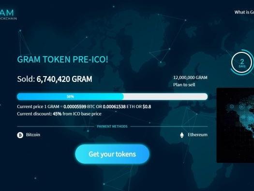 Golpes miram em usuários tentando comprar criptomoeda do Telegram