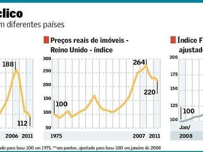 Economia Interdisciplinar e Riqueza Imobiliária