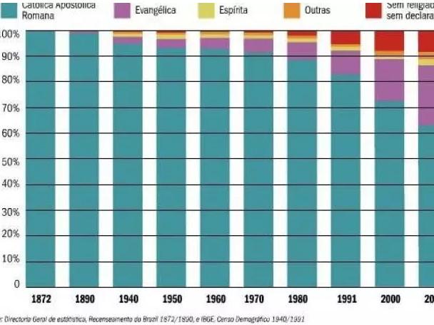Contra os Cortes do Orçamento para o Censo Demográfico 2020