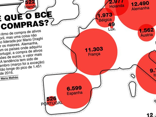 O mapa das compras do Banco Central Europeu