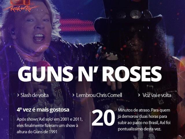 Guns N' Roses acerta as contas com o Rock in Rio em show com homenagem a Chris Cornell