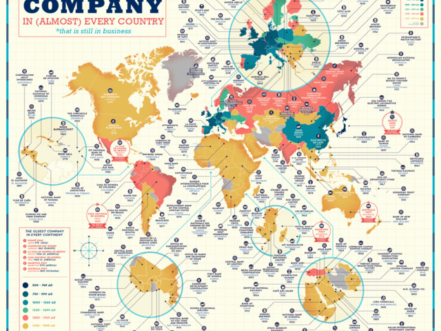Map Shows the Oldest Companies Still Operating in Each Country