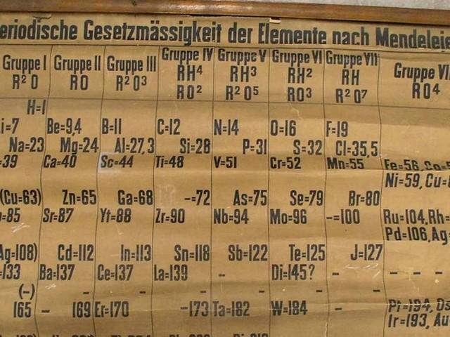 Tabela periódica mais antiga do mundo é descoberta na Escócia
