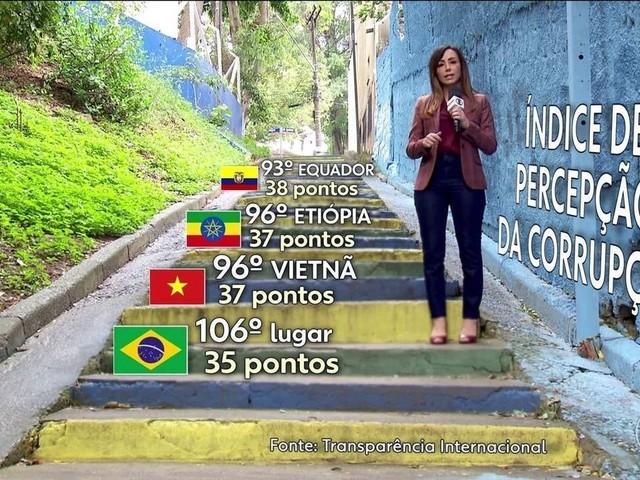 Brasil piora no ranking internacional de percepção da corrupção