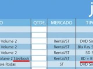 SURPRESA! Guardiões da Galáxia Vol. 2 em SteelBook COMBÃO no Brasil!