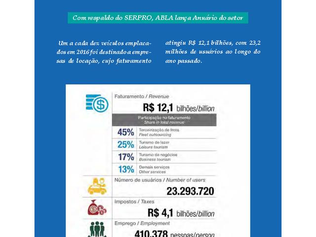 Anuário da ABLA detalhe perfil do setor em 2016