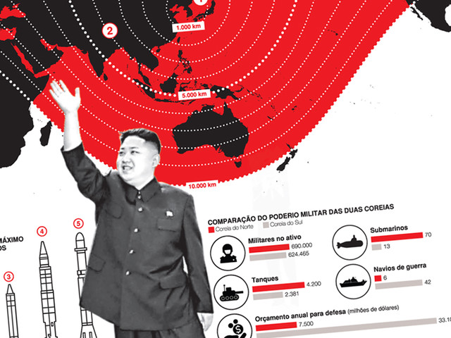 Coreia do Norte: um jogo de poker com o inimigo