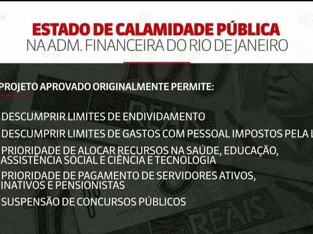 Alerj aprova prorrogação de calamidade financeira até o fim de 2019