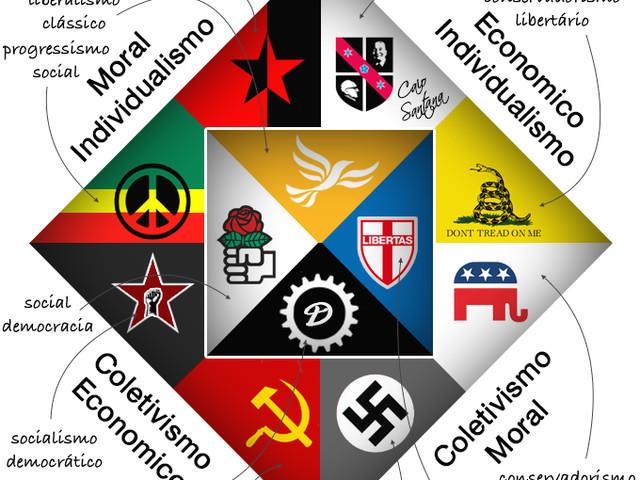 O que é ser de esquerda hoje? O que fazer aqui-e-agora?
