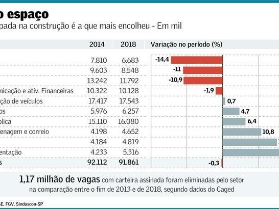 Crise Imobiliária no Brasil