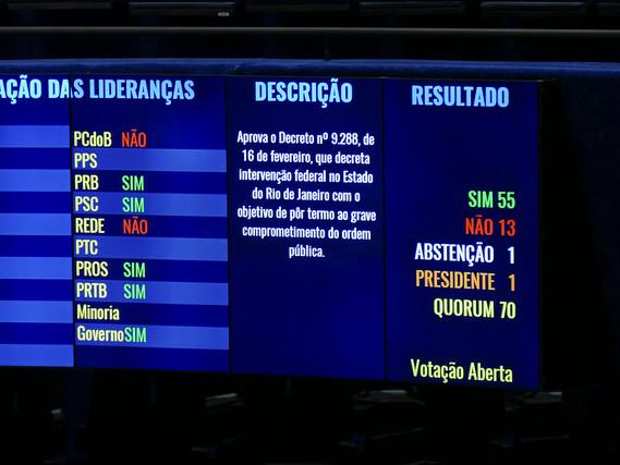 Apenas 13 senadores votaram contra a intervenção militar no Rio de Janeiro