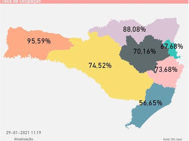 Covid-19: SC passa de 570 mil casos confirmados; estado vacinou mais de 56 mil pessoas