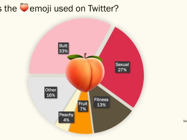 Here's why there are so many 'useless' emoji