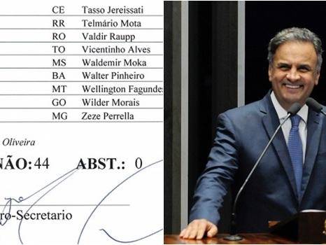 URGENTE: Os votos dos senadores na sessão que salvou Aécio Neves