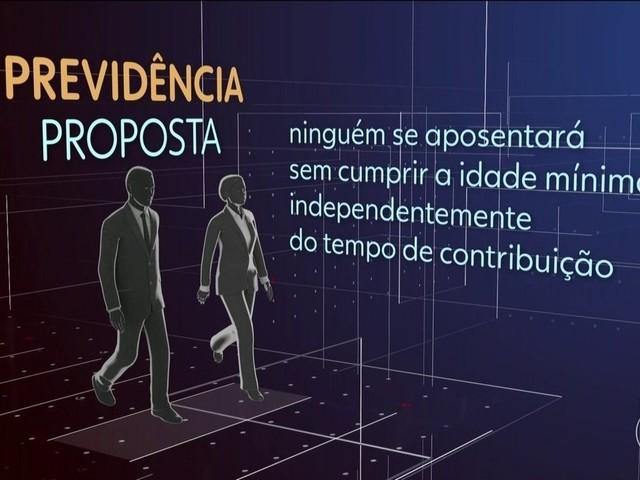 Bolsonaro fixa idade mínima para aposentadoria: 65, homens; 62, mulheres