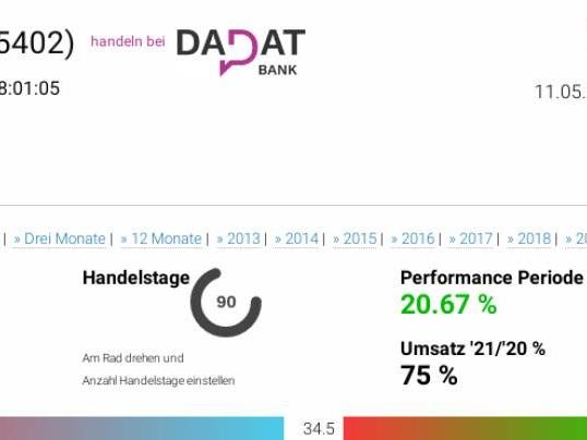Wie UIAG, Cleen Energy, FACC, UBM, Rath AG und Amag für Gesprächsstoff in Österreich sorgten