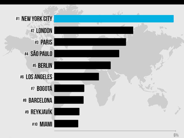 Diese 99 Städte sind die Top-Hotspots für Graffiti und Street Art