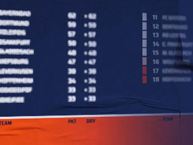 3. Liga: Tabelle und Spielplan am 37. Spieltag