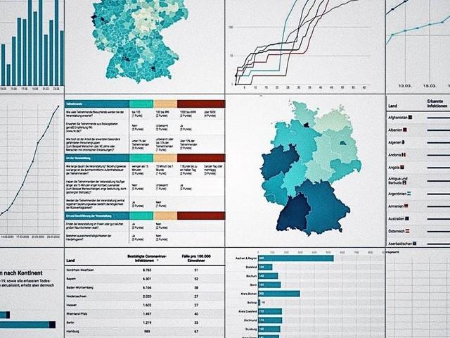 Daten und Karten zur Epidemie: Wie und wo Corona die Intensivstationen belastet