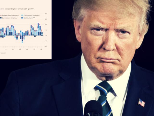 Trumps falsches Steuergeschenk: Eine Grafik zeigt, wie Steuersenkungen den USA schaden