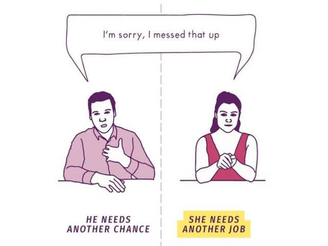 So verschieden werden Frauen und Männer bei der Arbeit eingeschätzt