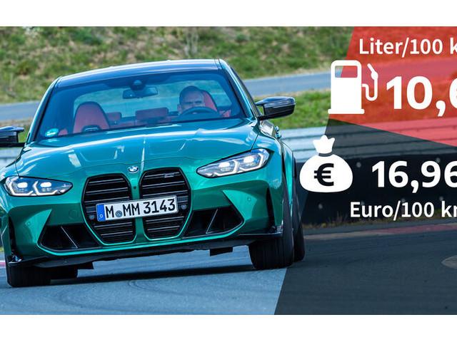 Kosten und Realverbrauch: BMW M3 Competition