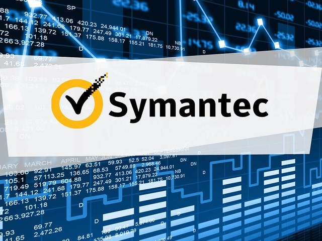Symantec-Aktie Aktuell - Symantec fällt mit 1,2 Prozent gering
