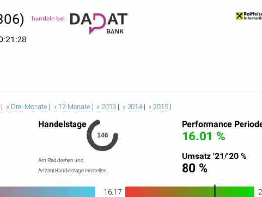 ATX TR-Frühmover: RBI, Verbund, Andritz, Erste Group, AT&S, Österreichische Post, voestalpine, Immofinanz, CA Immo und Bawag