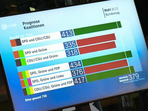 RTL hat das große Nachsehen: Zuschauer holen sich Hochrechnungen woanders
