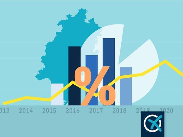 Bundestagswahlen: So hat Hessen bislang abgestimmt