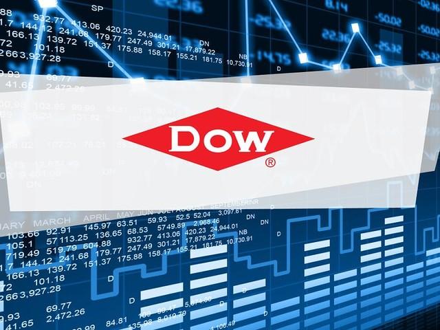 Dow-Aktie Aktuell - Dow verzeichnet mit 0,6 Prozent Verluste