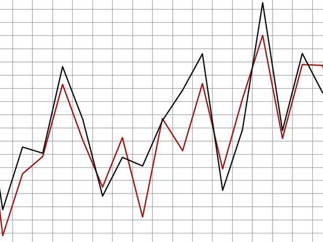 Ist das Alter nur eine Zahl? – Statistische Darstellung der Altersstruktur in der Zweiten Liga