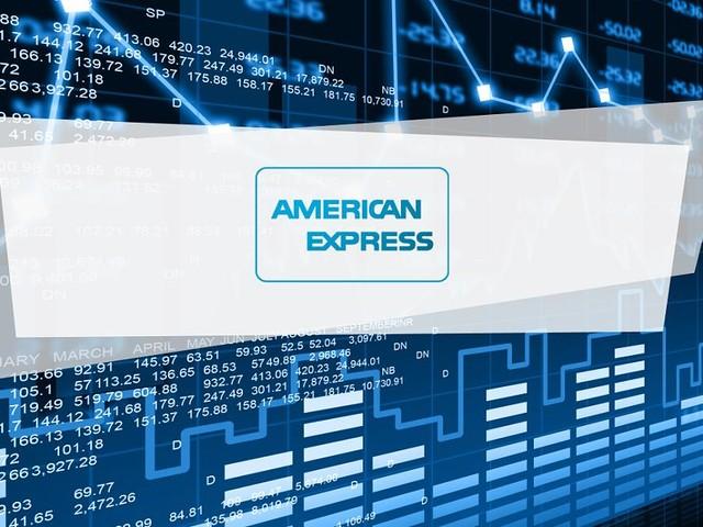 American Express-Aktie Aktuell - American Express mit wenig Bewegung