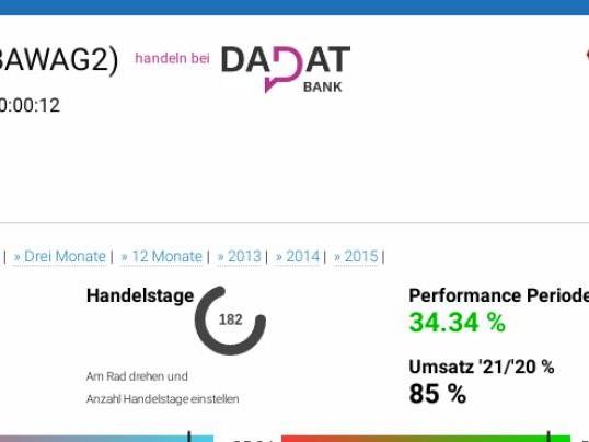 ATX TR-Frühmover: voestalpine, AT&S, RBI, Erste Group, DO&CO, Immofinanz, S Immo, Wienerberger, Bawag und Verbund