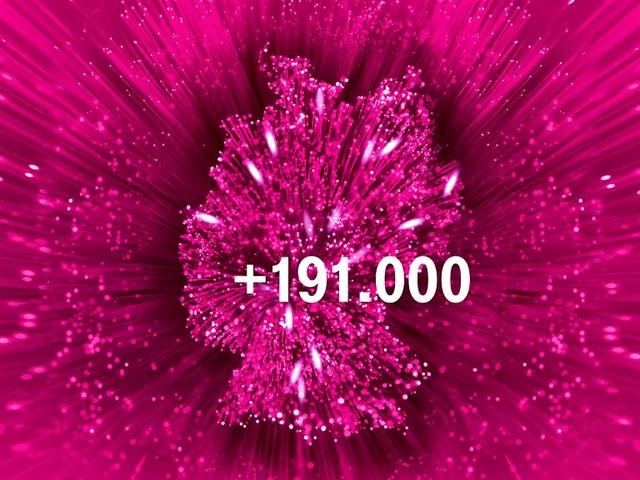 Telekom: 191.000 Haushalte surfen jetzt schneller