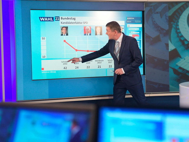 """ARD bei Bundestagswahl: """"Wir haben unsere Trümpfe ausgespielt"""""""