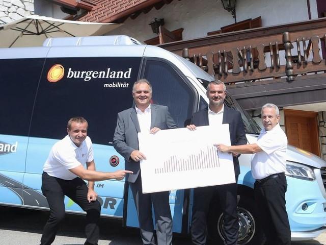 Südburgenland fährt (öfter) ab auf Graz