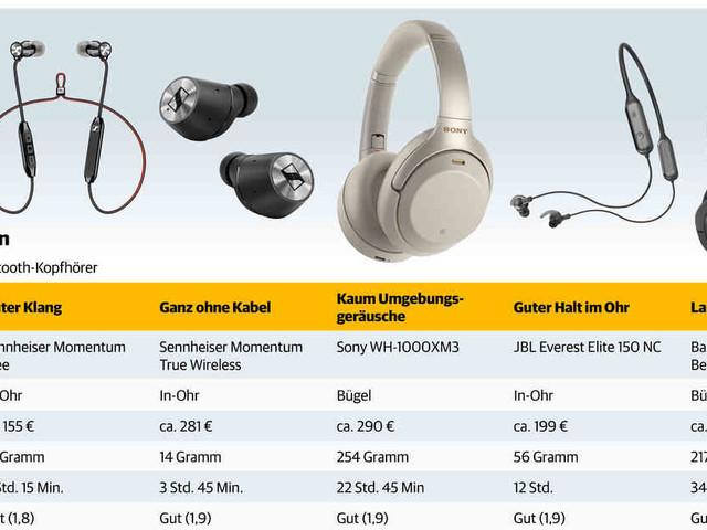 Bluetooth-Kopfhörer im Test: Bester Klang auch ohne Kabel