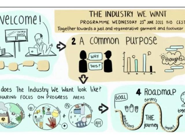 The Industry We Want schafft Dialog entlang der Lieferkette
