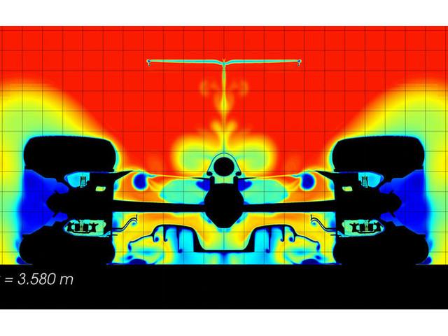 Geheimnisse der F1-Aerodynamik: Das Spiel mit den Luftwirbeln