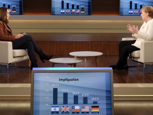 """""""Kanzlerin noch nie so unsicher erlebt"""": Medienecho zum Merkel-Interview bei """"Anne Will""""."""