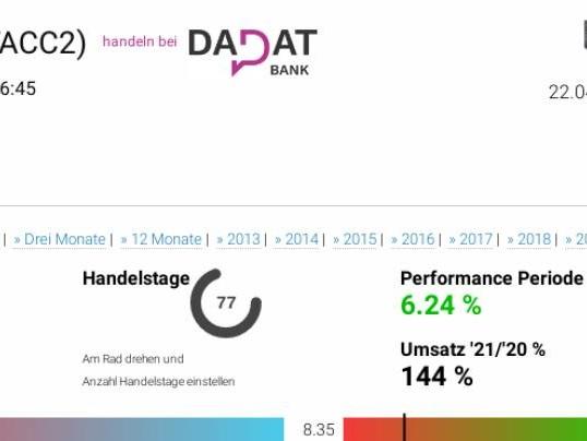 Wie FACC, Athos Immobilien, AMS, Flughafen Wien, startup300 und Rosenbauer für Gesprächsstoff in Österreich sorgten